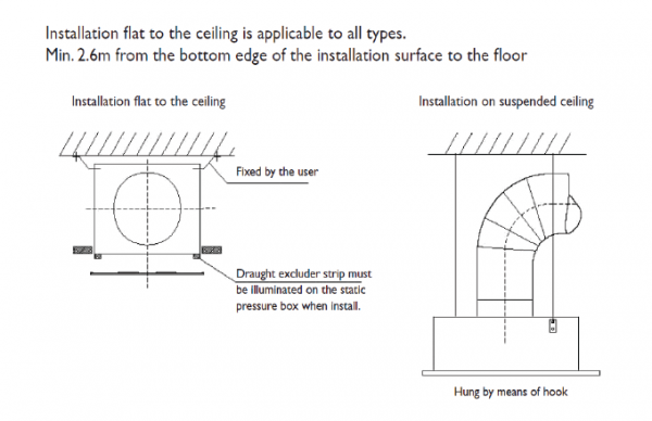 Ceiling Diffusers Installation Details : Square swirl diffusers high volume psc polyaire